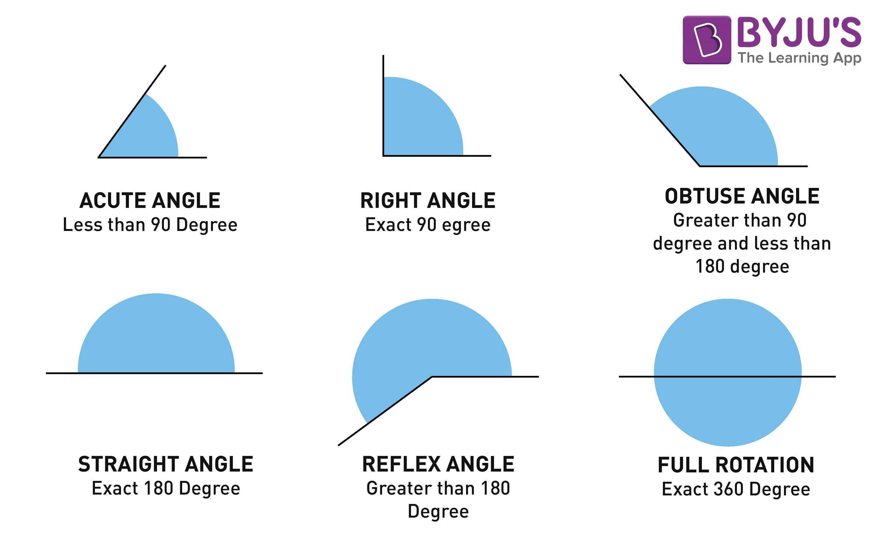 90 degree diagram vw bosch alternator wiring types of angles acute obtuse straight right reflex