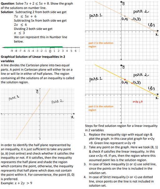 Class 11 Maths Chapter 6 Linear Inequalities