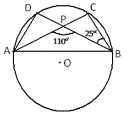 RS Aggarwal Solutions for Class 9th Maths Chapter 11