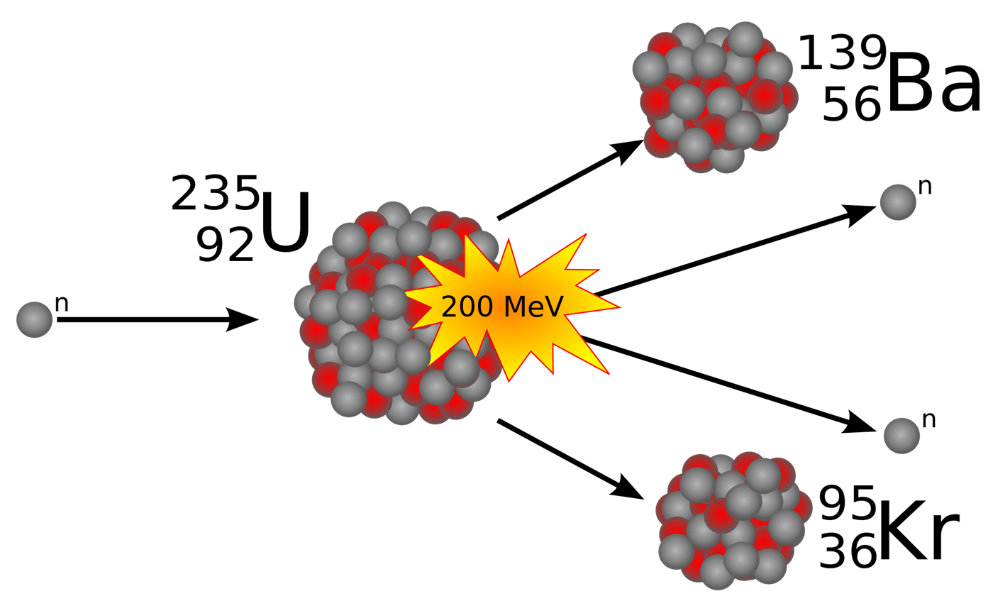 hight resolution of nuclear fission