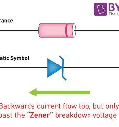 zener diode as a voltage regulator [ 1458 x 1094 Pixel ]