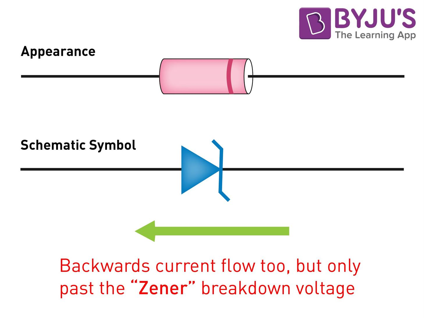 hight resolution of zener diode as a voltage regulator