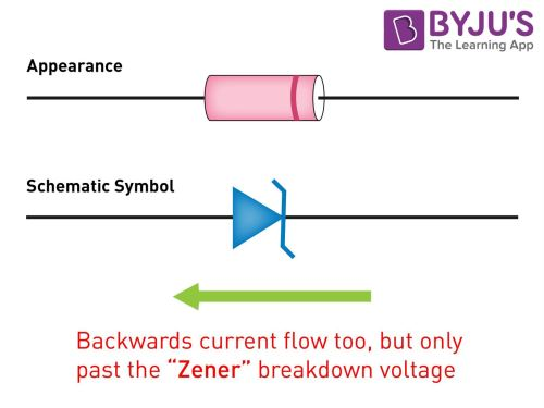 small resolution of zener diode as a voltage regulator