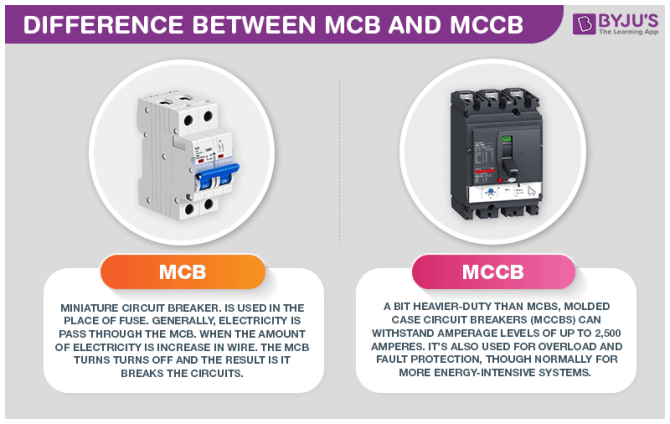 what is the difference between mcb and mccb  practical