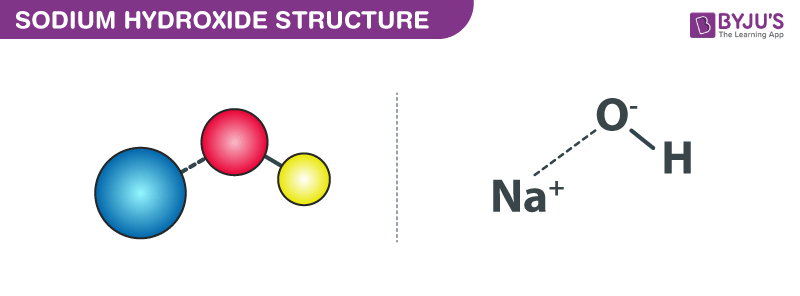 NaOH (Sodium Hydroxide) - Uses. Structure. Properties with Videos