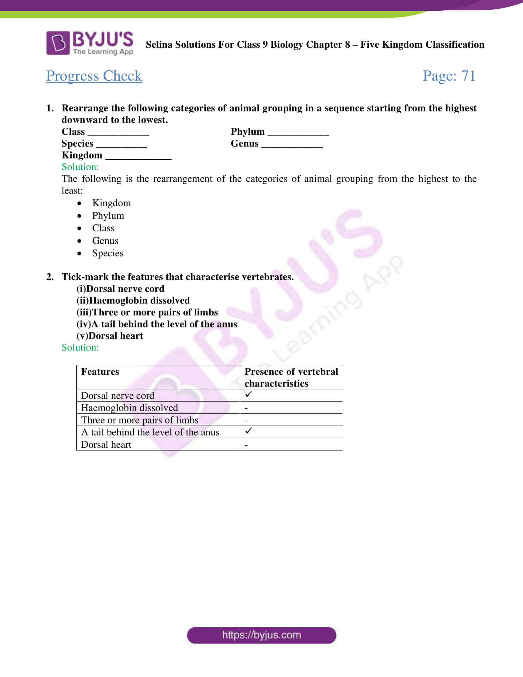 hight resolution of Selina Solutions Class 9 Concise Biology Chapter 8 Five Kingdom  Classification -Download Free PDF
