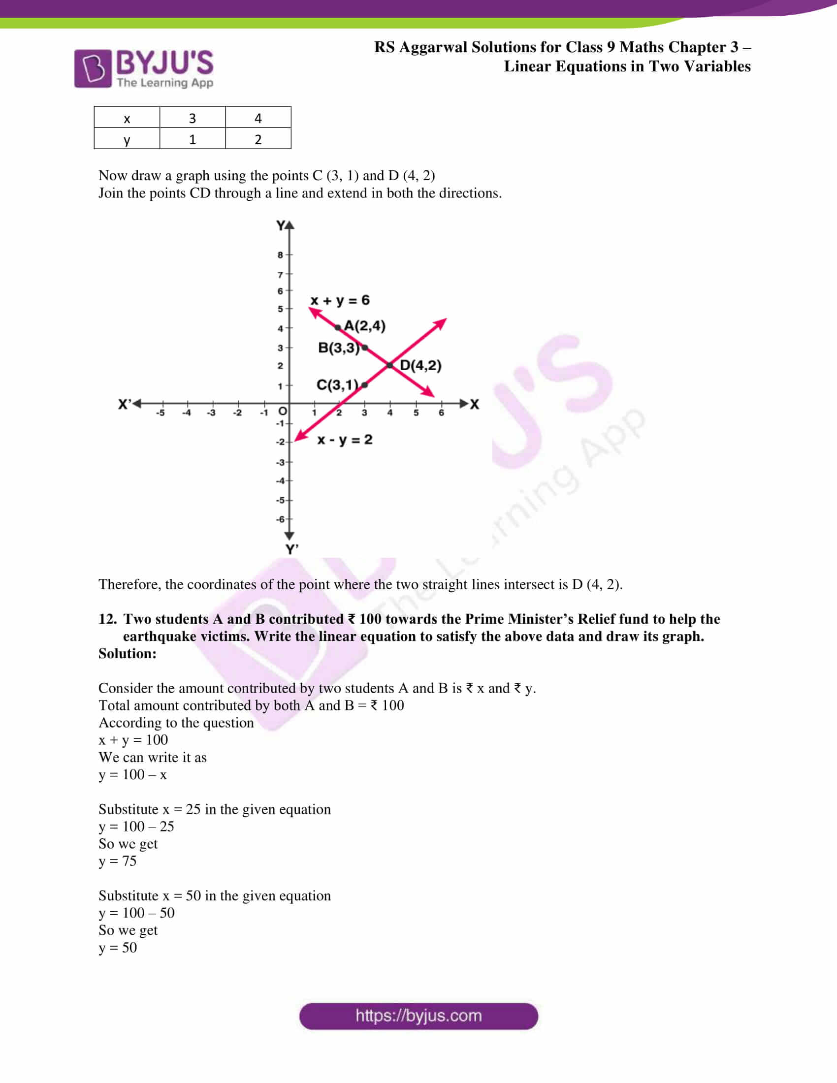 Linear Equations In Two Variables Class 9 Extra Questions