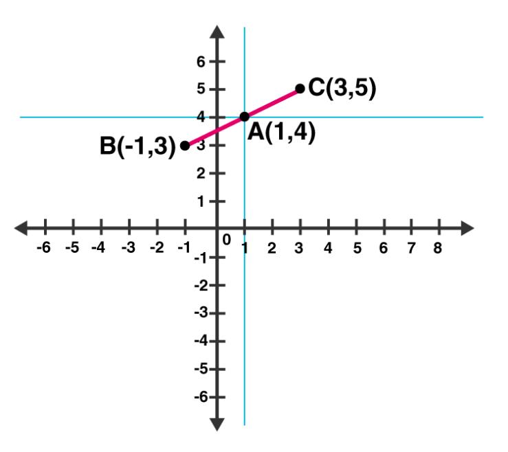 RD sharma class 9 maths chapter 13 ex 13.3 question 7