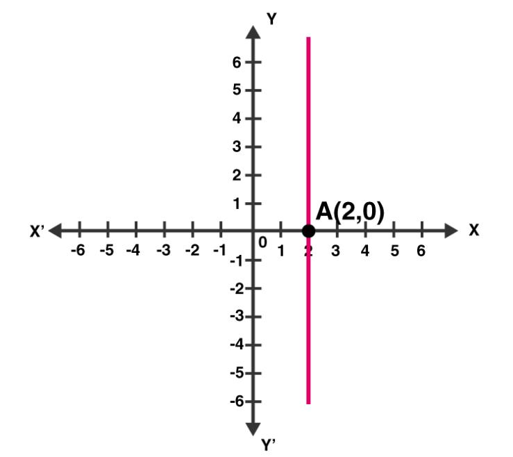 RD sharma class 9 maths chapter 13 ex 13.4 question 1 soln