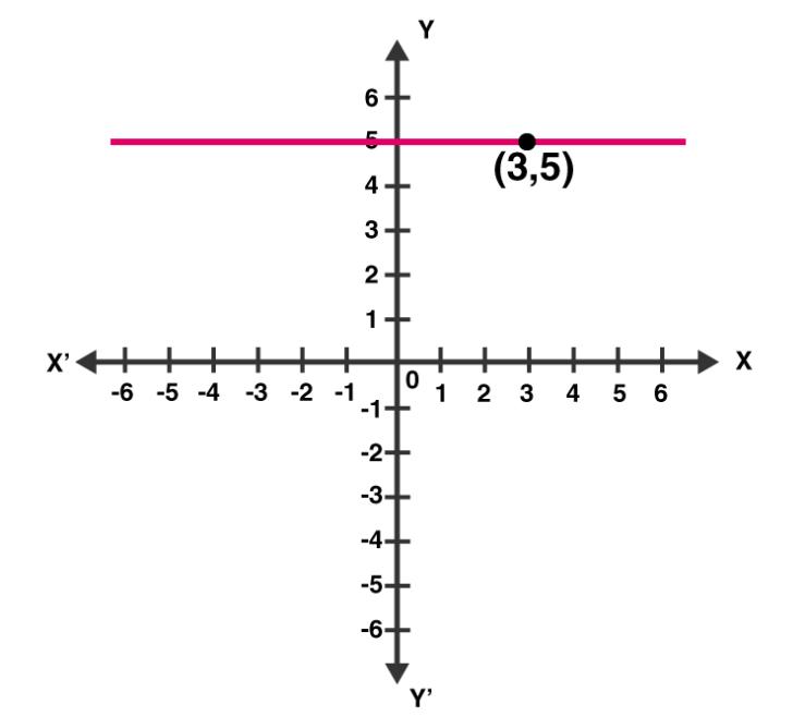 RD sharma class 9 maths chapter 13 ex vsaqs question 4