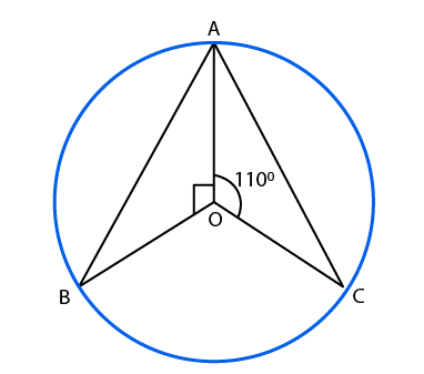 RS Aggarwal Solutions for Class 9 Chapter 12 Circles Free