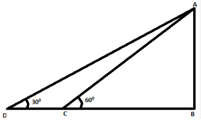 Class 10 Maths Chapter 9 Some Applications of Trigonometry