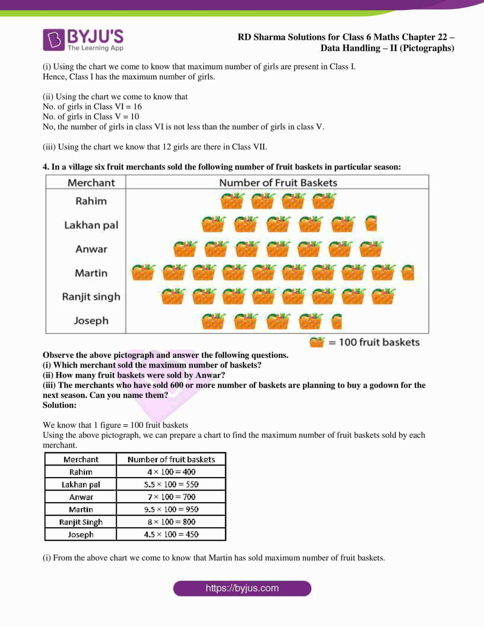 hight resolution of RD Sharma Solutions for Class 6 Chapter 22 Data Handling - II (Pictographs)  download PDF