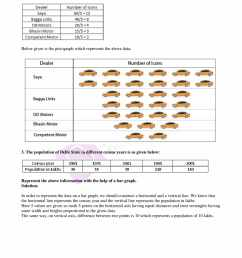RD Sharma Solutions for Class 6 Chapter 23 Data Handling - III (Bar Graphs)  avail free PDF [ 2200 x 1700 Pixel ]