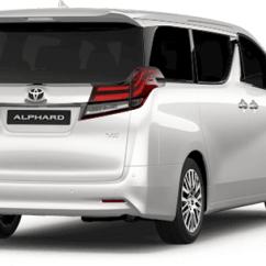 Brand New Toyota Alphard For Sale Ukuran Grand Avanza Veloz Price In India Mileage Reviews Images