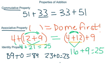 Properties Of Addition   Educreations