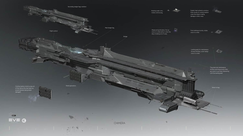 Chimera concept