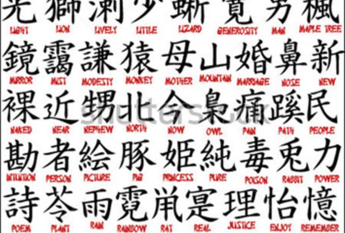 Japanese Words Japanese To English Japanese Kanji Symbols