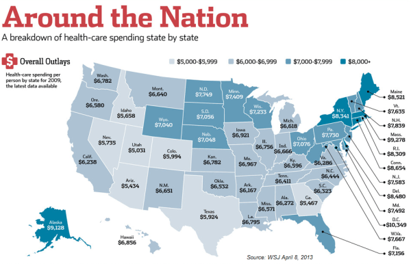 The Cost of Health Care by State