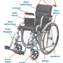 Wheelchair Accessories Ebay Personalized Folding Chairs The Best Options In Long Term Care