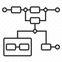 Bpmn, diagram, enterpeise architecture, modeling notation