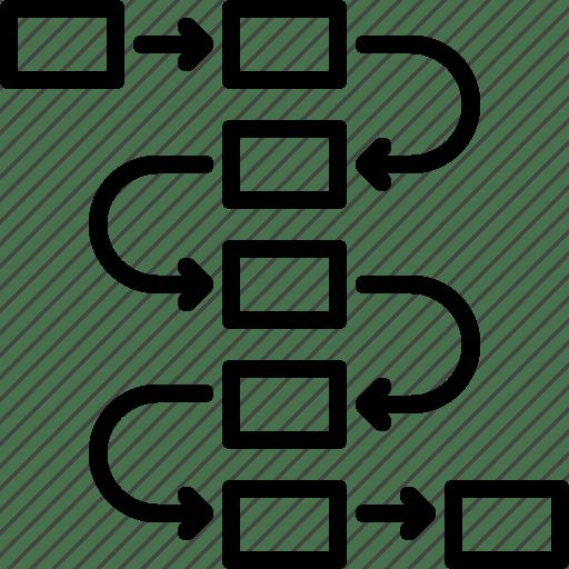 Flow diagram, scheme, task analysis, workflow icon