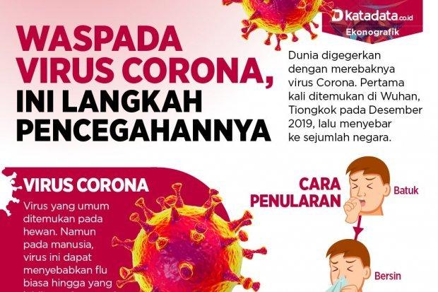 Waspada Virus Corona, Ini Langkah Pencegahannya - Infografik ...