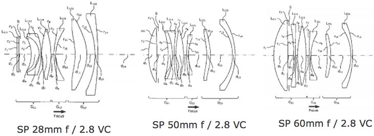 Tamron patent for three new Sony FE lenses: Compact 28mm
