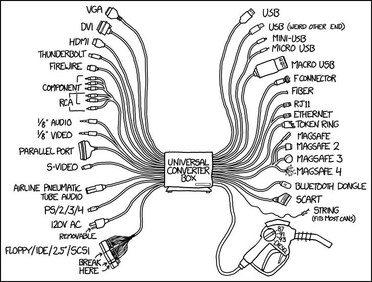 xkcd: Universal Converter Box