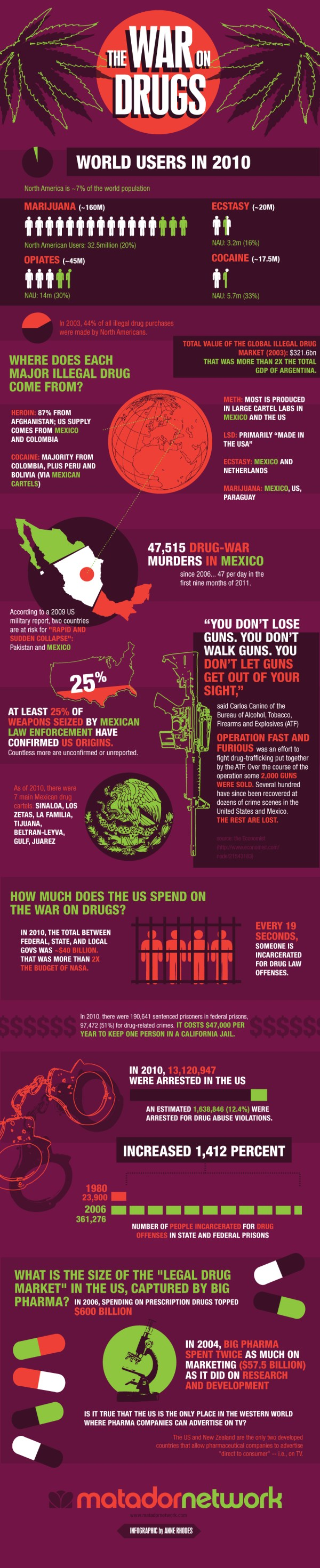 Infographic: Why we're losing the 'War on Drugs'