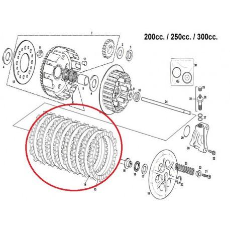 KIT DISCOS EMBRAGUE (8) ORIG. GAS GAS EC 200-515 (1997