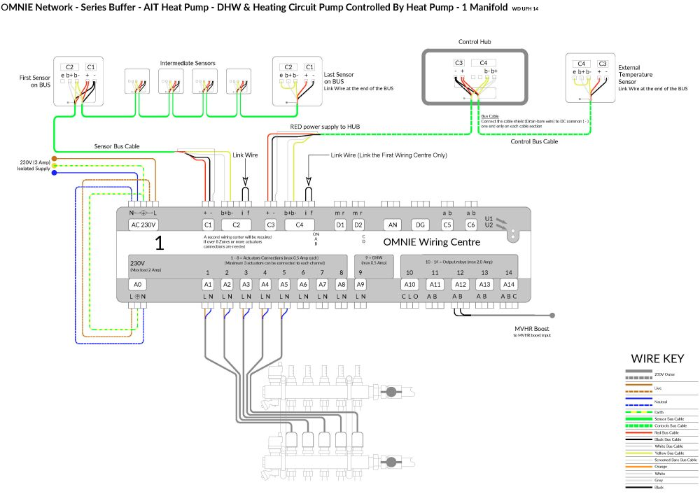 medium resolution of for installation guides and user guides please see the information provided within the individual component boxes if you require replacement guides or any