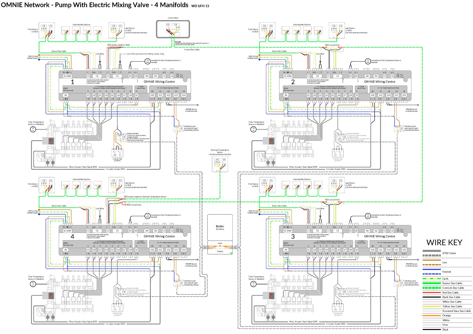 hight resolution of use this wiring diagram for 4 manifolds with electric mixers