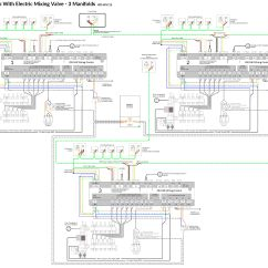 Underfloor Heating Wiring Diagram Controls Ford Duraspark Ignition Wrg 8282 Wirsbo Omnie Network With Electric Mixing Valve For Weather Manifold