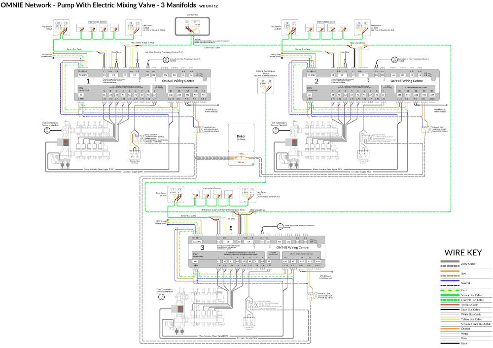 medium resolution of use this wiring diagram for 3 manifolds and wiring centres