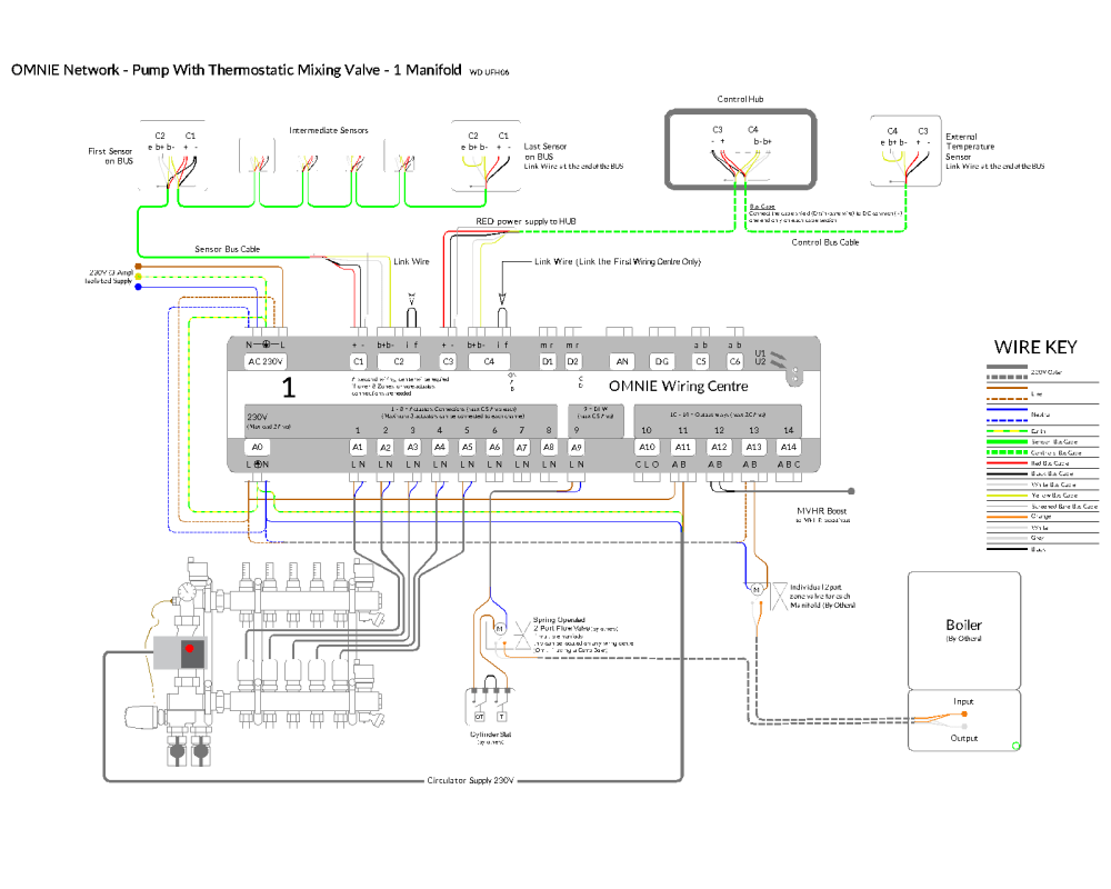 medium resolution of wd onc 01 1 single manifold and wiring centre