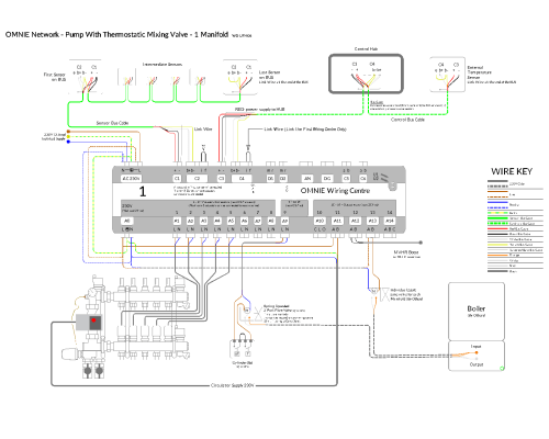 small resolution of wd onc 01 1 single manifold and wiring centre