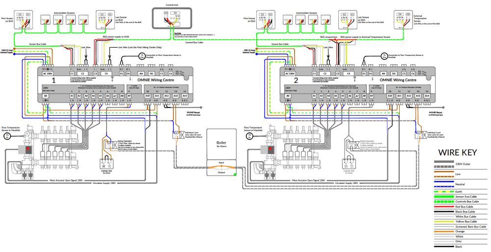 medium resolution of use this wiring diagram for 2 ufh manifolds and wiring centres