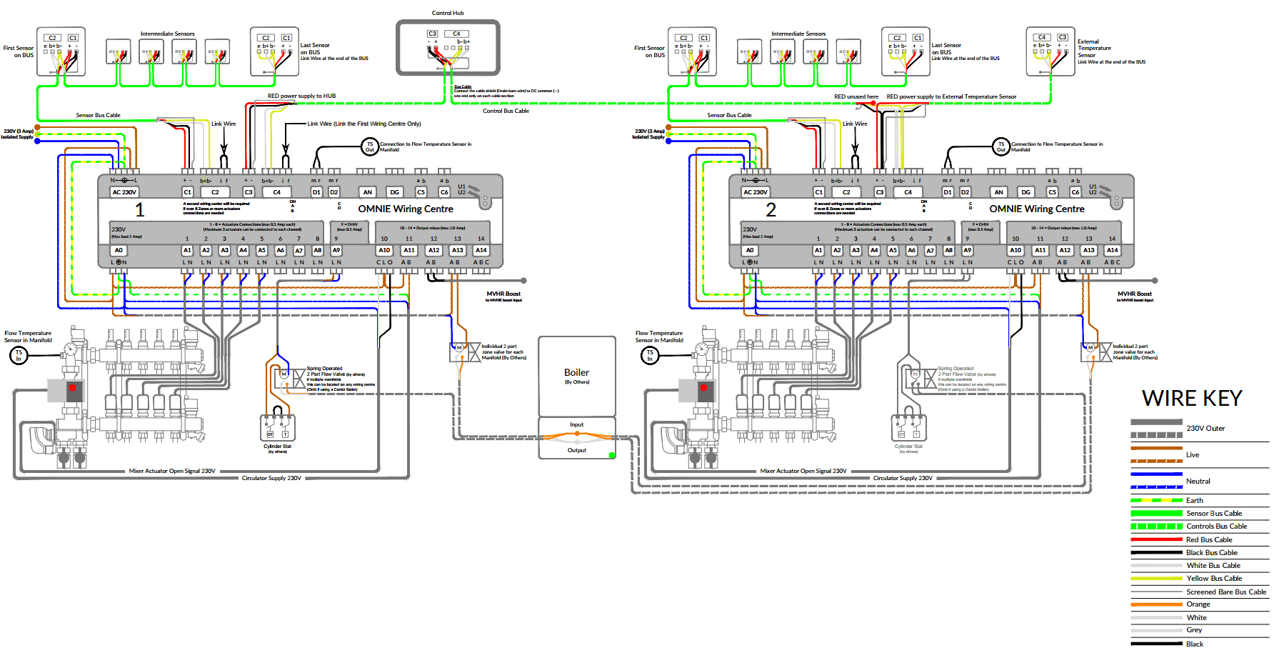 hight resolution of use this wiring diagram for 2 ufh manifolds and wiring centres