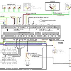 Wiring Diagram For Electric Underfloor Heating Partsam Led Trailer Lights Omnie Network Controls With Mixing Valve