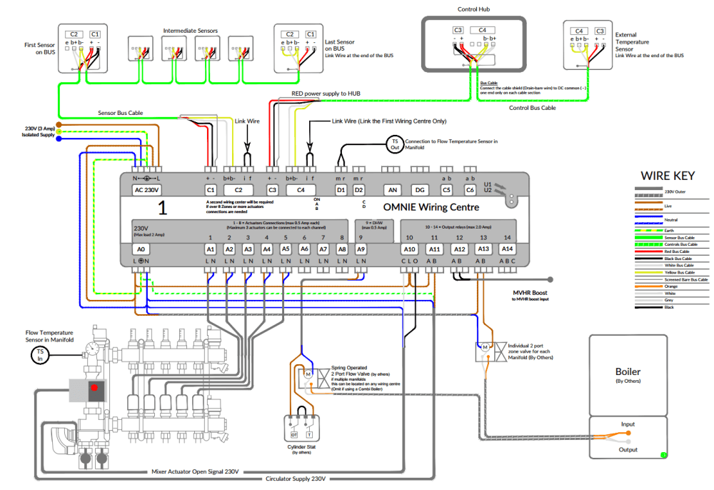 medium resolution of use this wiring diagram if you have only one manifold with electric mixer