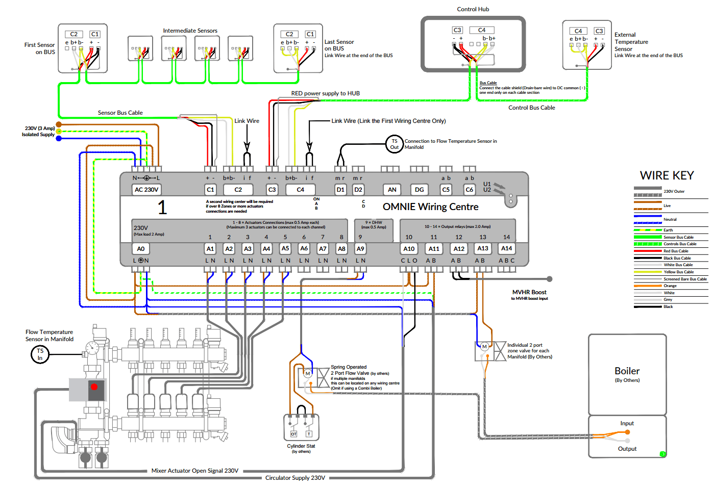 hight resolution of use this wiring diagram if you have only one manifold with electric mixer