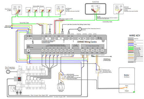 small resolution of use this wiring diagram if you have only one manifold with electric mixer