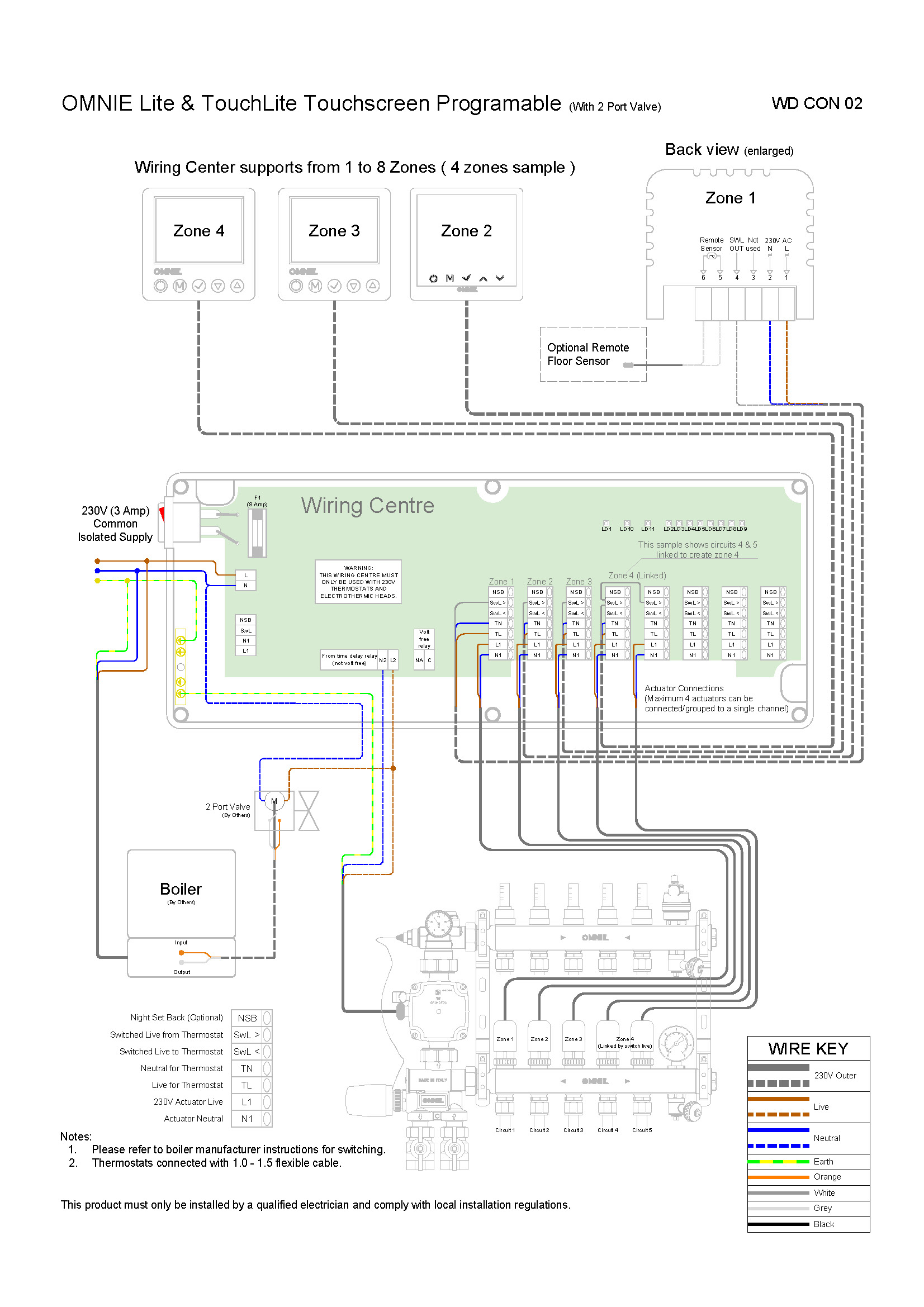 hight resolution of email wire diagram wiring diagrams bright email wiring diagram