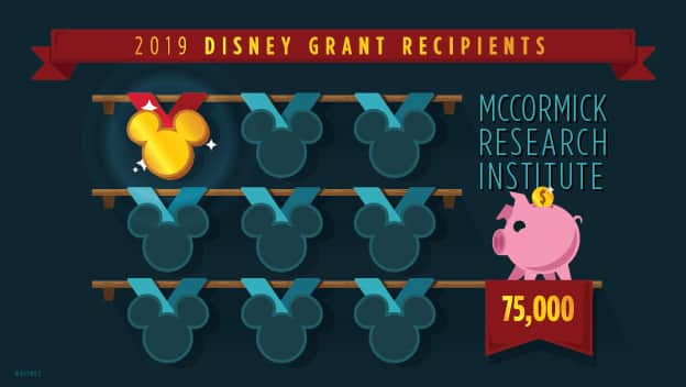 Disney Donates $75,000 to McCormick Research Institute 2