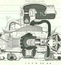 diagram of 1987 porsche 911 engine wiring diagrams trigg diagram of 1987 porsche 911 engine [ 1203 x 947 Pixel ]
