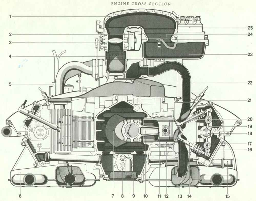 medium resolution of diagram of 1987 porsche 911 engine wiring diagrams trigg diagram of 1987 porsche 911 engine