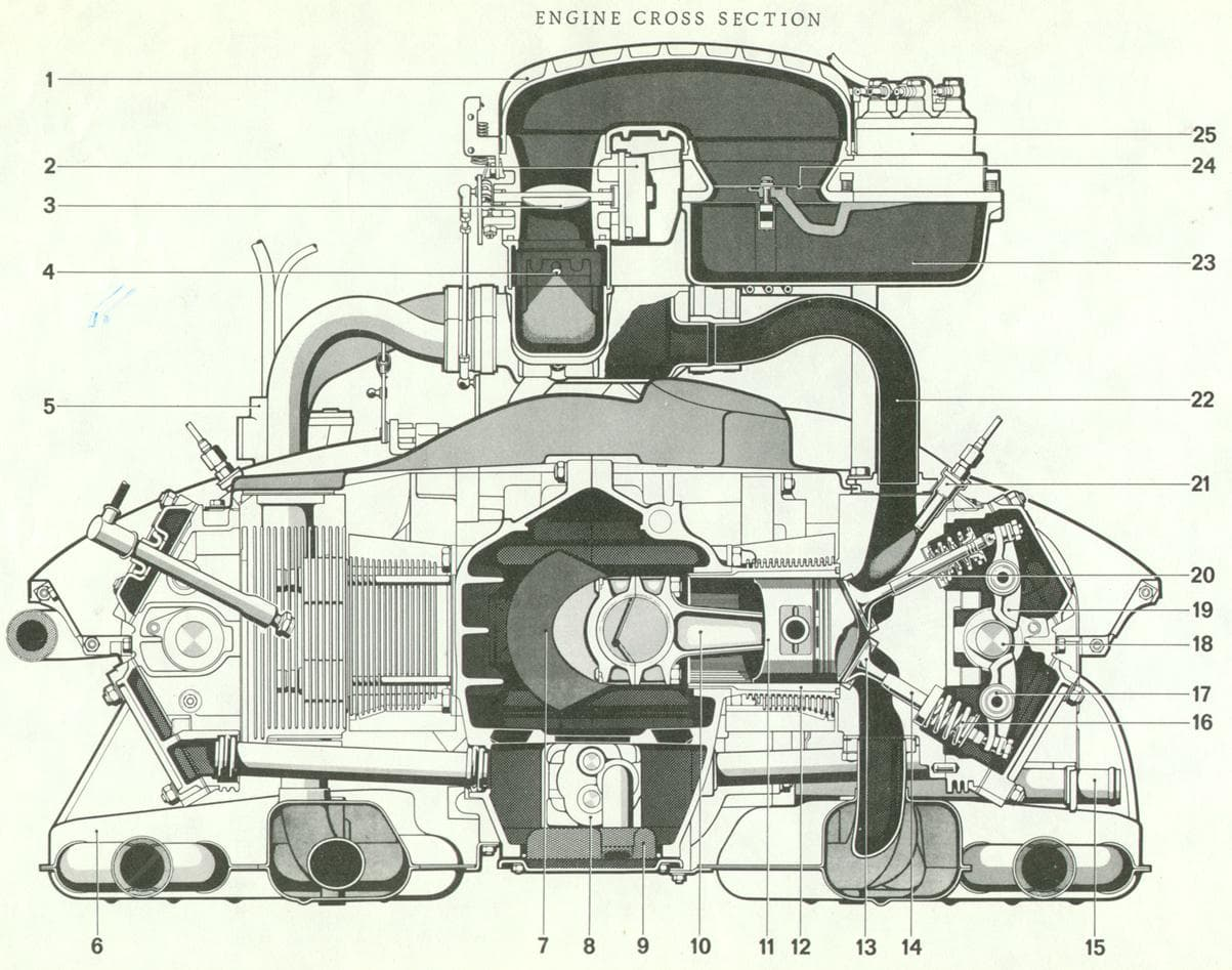 hight resolution of porsche engine diagram wiring diagram online rh 36 ccainternational de porsche boxster engine diagram porsche 944 engine diagram