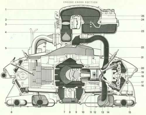 small resolution of diagram of 1987 porsche 911 engine wiring diagrams trigg diagram of 1987 porsche 911 engine