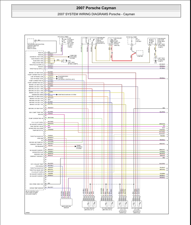 porsche cayman fuse diagram